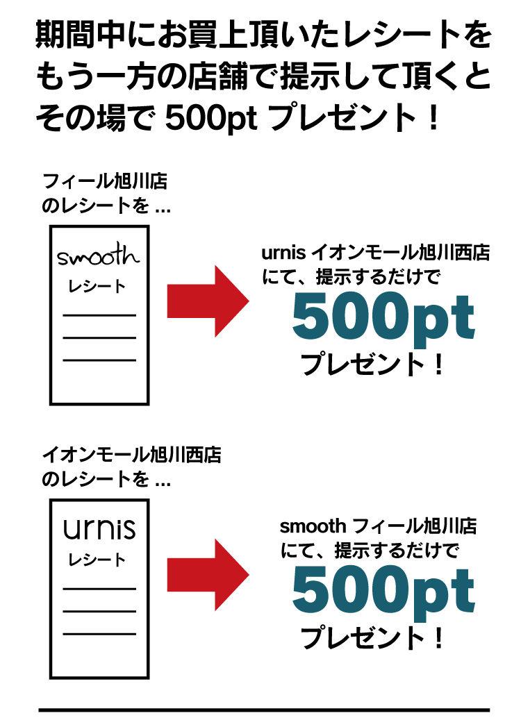 push-002